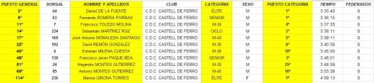 capture-20140429-182308